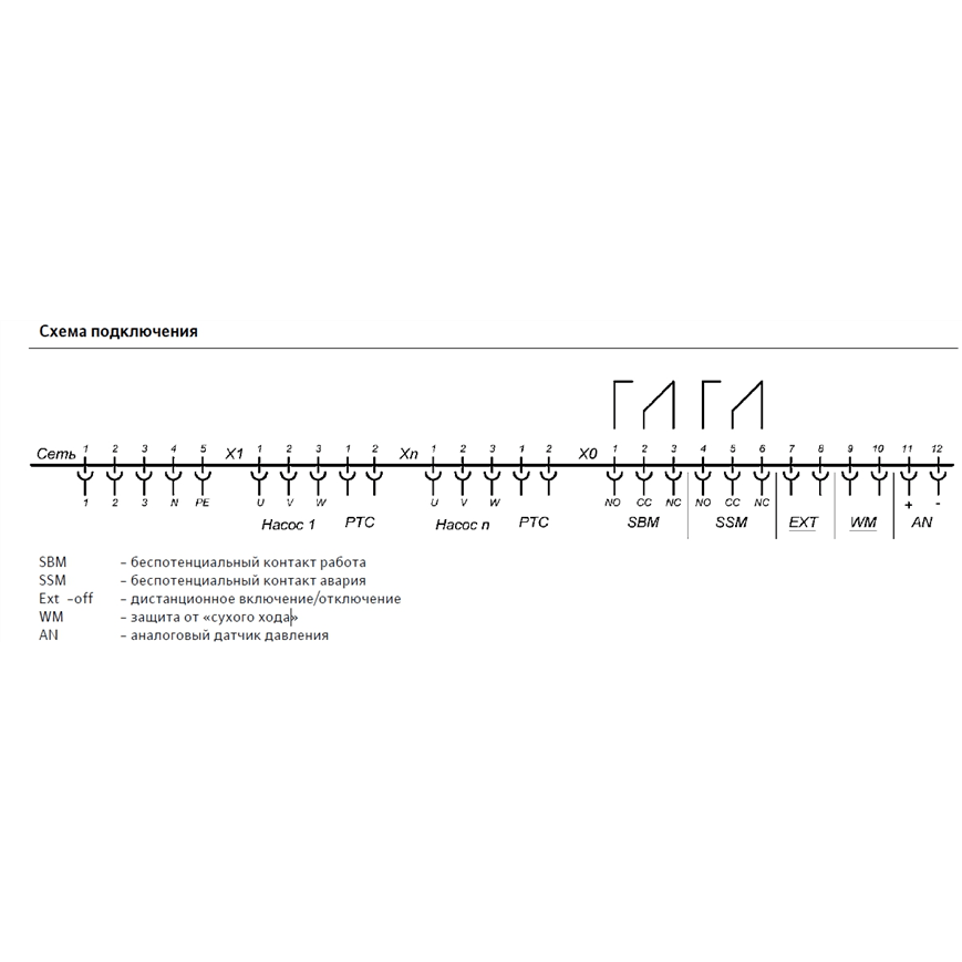 Схема подключения насосной станции Wilo COR-2 MVIS 202/SKw-EB-R